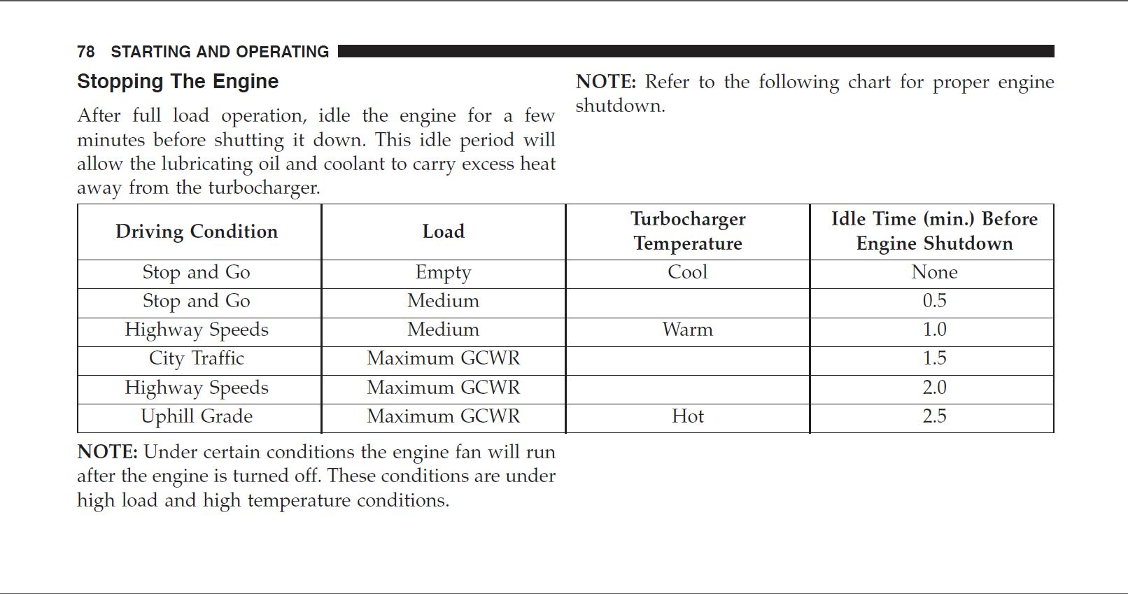 How to save your turbocharger-11420d1448291806-turbo-bad-turbo-chart.jpg