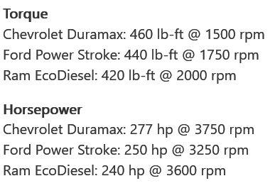 Three 1/2 Ton Diesels Compaired-diesels.jpg