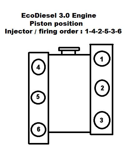 D Firing Order Injector Order Firing Order on 01 Duramax 6 Firing Order