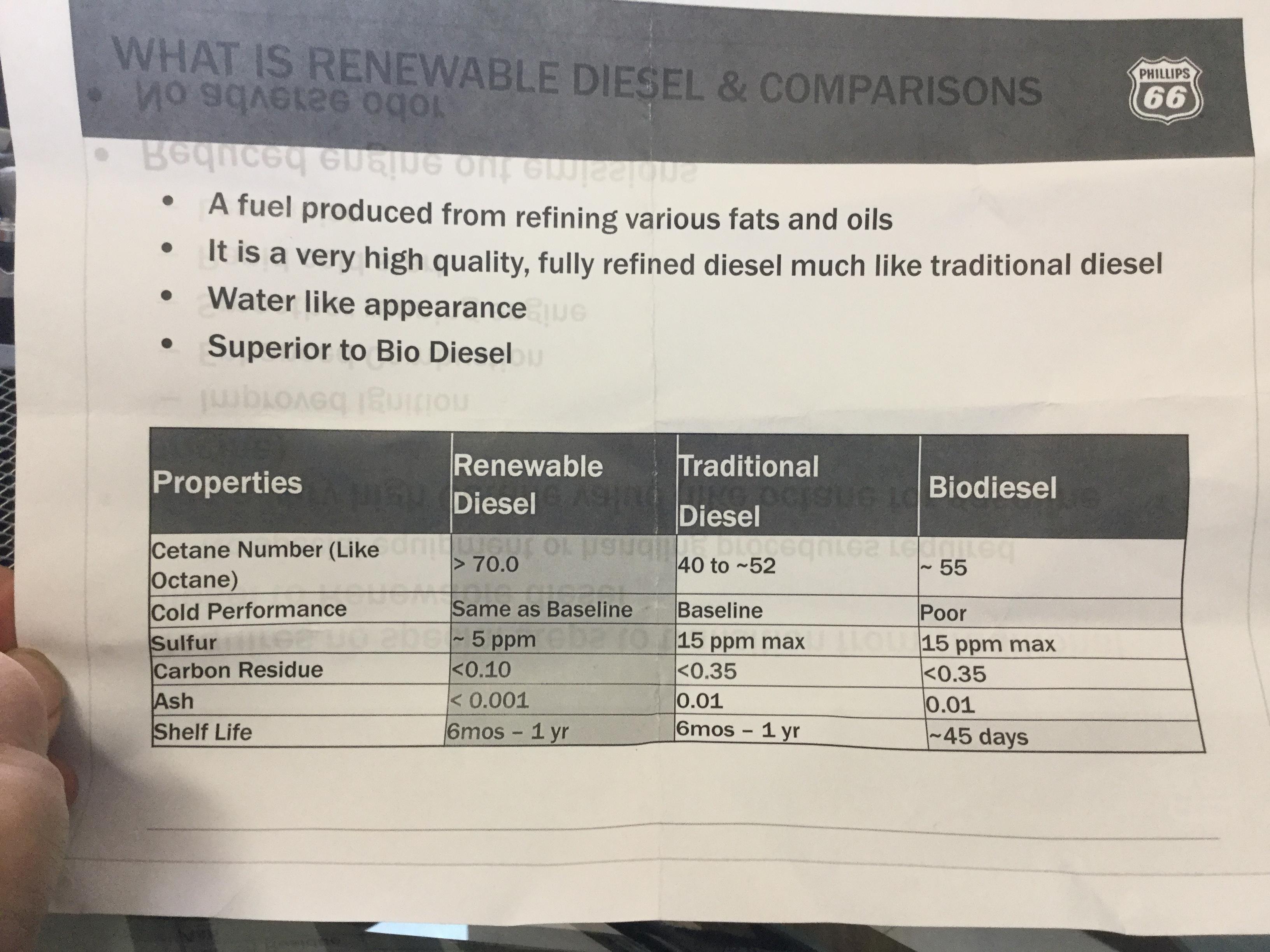 Renewable Diesel-img_0072.jpg