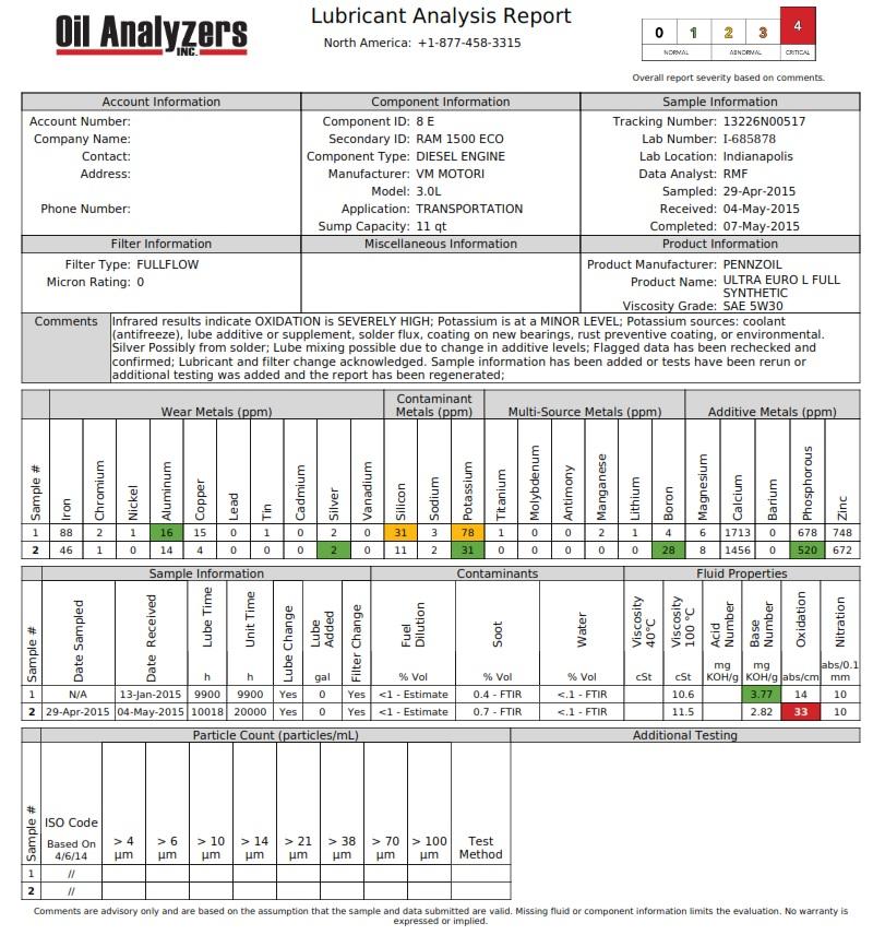 Oil Analysis Lab Test Results-lube.jpg
