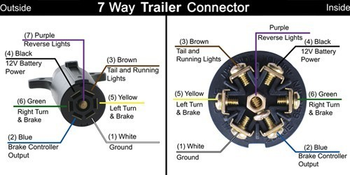 2015 Dodge Ram Trailer Wiring Wiring Diagram Center Snail Normal Snail Normal Tatikids It
