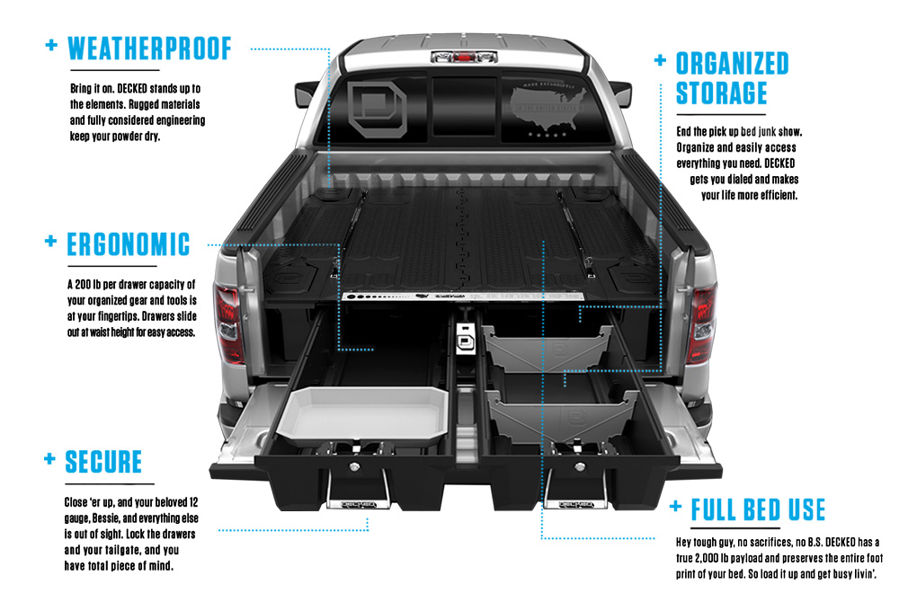 Truck Bed Storage What Is Secure